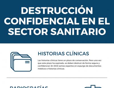 Destrucción confidencial en el sector sanitario