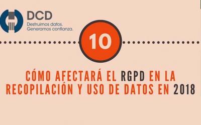 rgpd-uso-datos-2018
